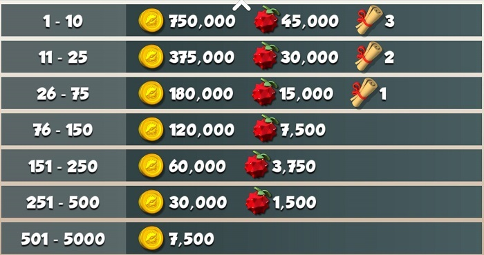 Hatching Event Generic Leaderboard.jpg
