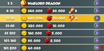 Diamond League 1 Leaderboard - Warlord.png