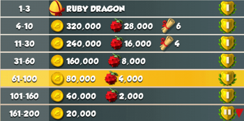 Gold League 1 Leaderboard - Ruby.png
