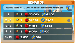 The Great Dragon Race Generic Leaderboard 2 - Clan League 4.png